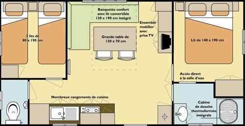 Dimension Mobil Home Irm Super Mercure
